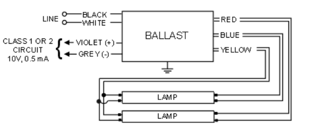 IZT-2S32-SC Advance MARK 7 Electronic Dimming Fluorescent Ballasts | Advance Mark 7 0 10v Wiring Diagram |  | BallastShop.com