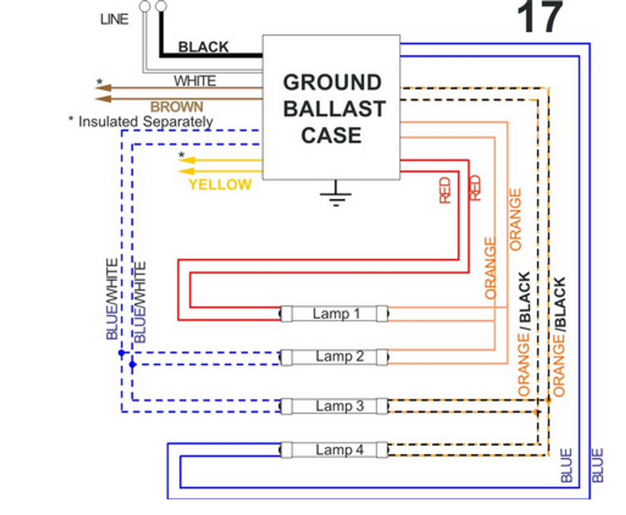 Allanson 696-AT Magnetic Sign Ballast | 30 to 48 Feet Total Length on fluorescent light wiring diagram, f96t12 cw, f96t12 electronic ballast, f96t12 bulb wiring diagram,