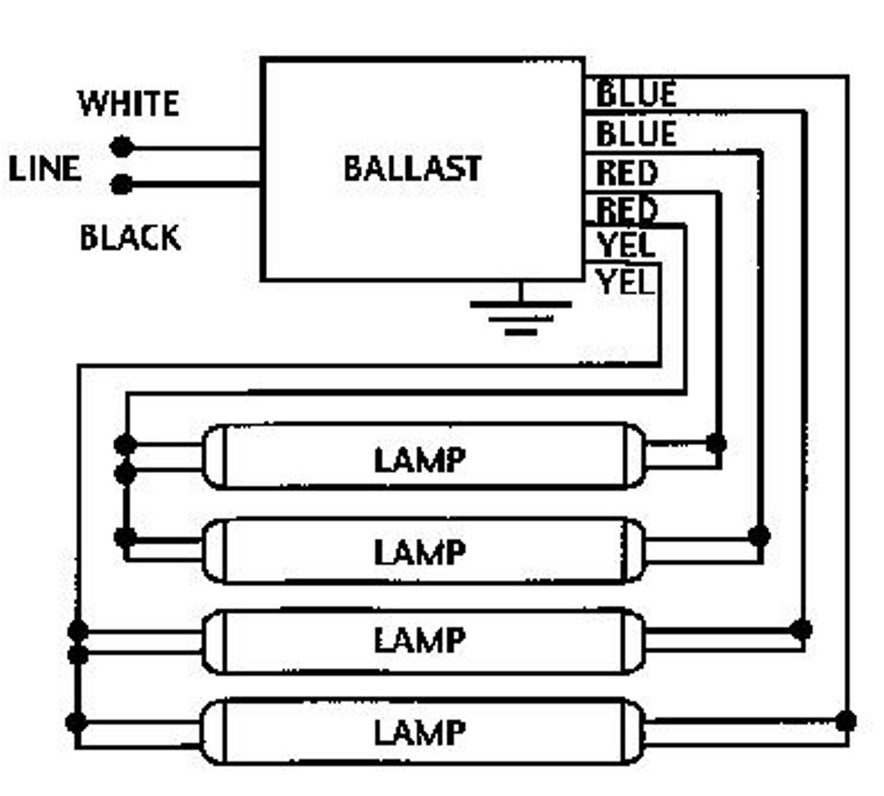 Ge Proline T8 Ballast Wiring Diagram from cdn11.bigcommerce.com