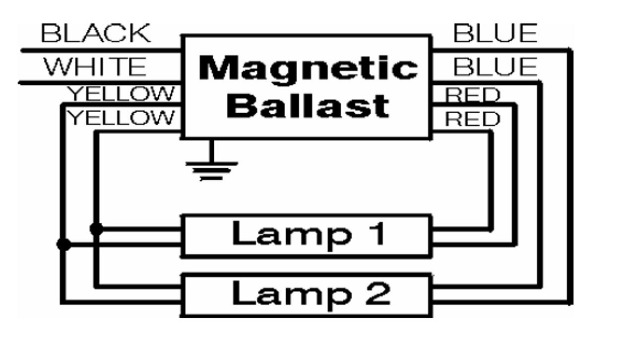 MB2X40/120RS (48001) Sylvania Magnetic Fluorescent Ballast