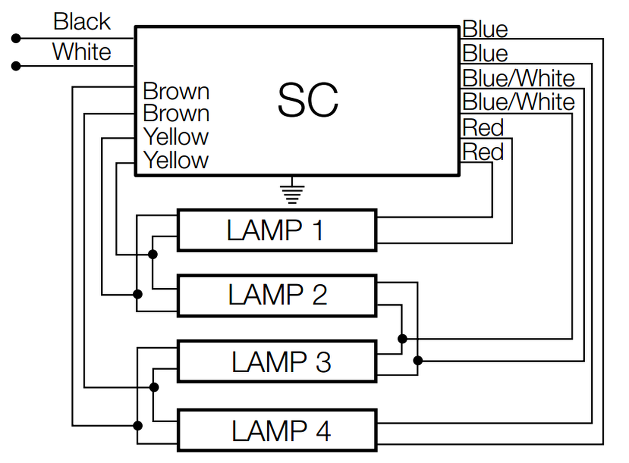 sylvania 49908 4 lamp ballast wiring diagram wiring diagrams Philips Ballast Wiring Diagram sylvania 49908 4 lamp ballast wiring diagram wiring diagram 4 speaker wiring diagram qtp4x32t8 unv psx