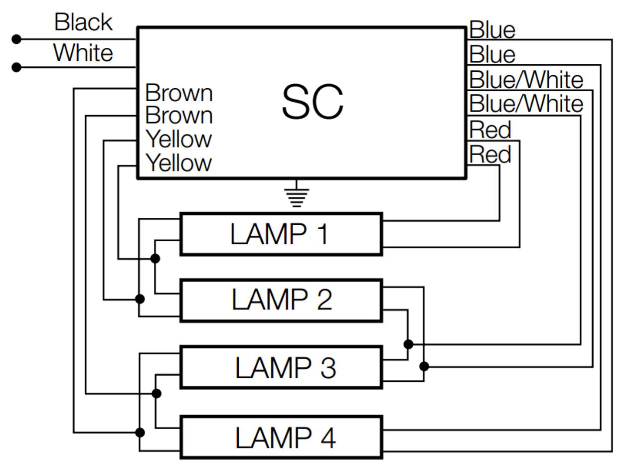 qtp4x32t8 unv psx sc sylvania 51435 fluorescent t8 ballast  qtp 4x32t8 unv psx sc wire diagram