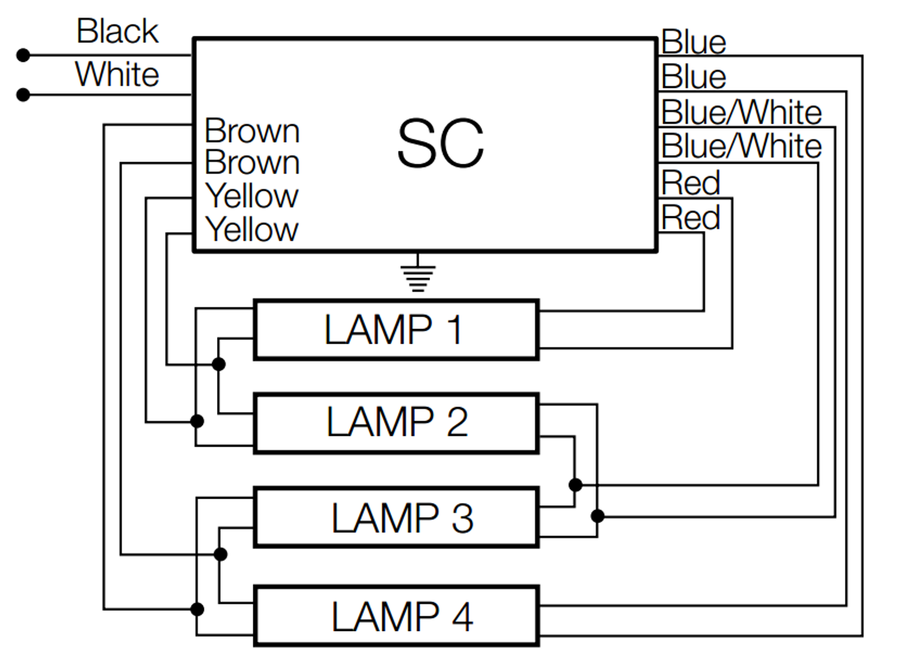 [SCHEMATICS_4UK]  QTP4X32T8/UNV PSX-SC Sylvania 51435 Fluorescent T8 Ballast | Sylvania Ballast Wiring Diagram |  | BallastShop.com