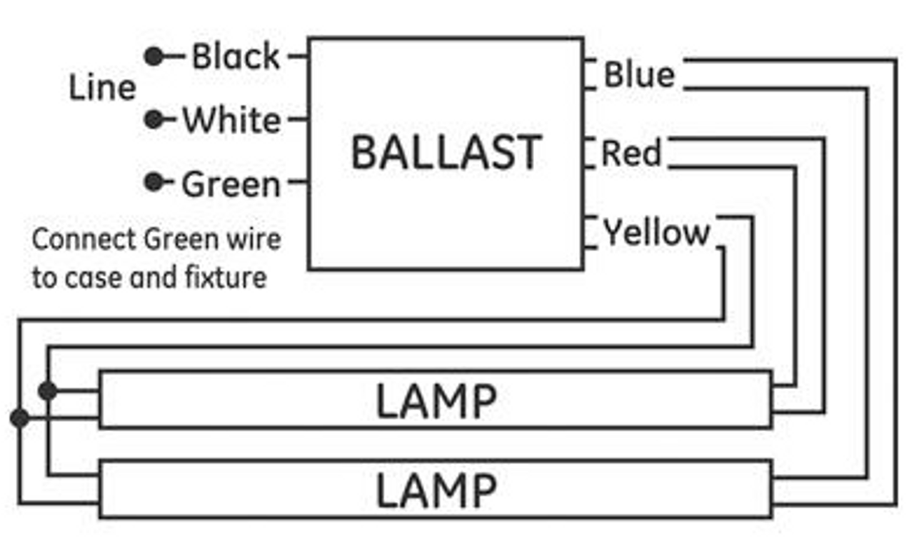 ge240 ps mv n (74472) ge multi volt proline™ electronic ballastge\\240 ps  mv n (74472) wiring  fluorescent ballast wiring diagram t12