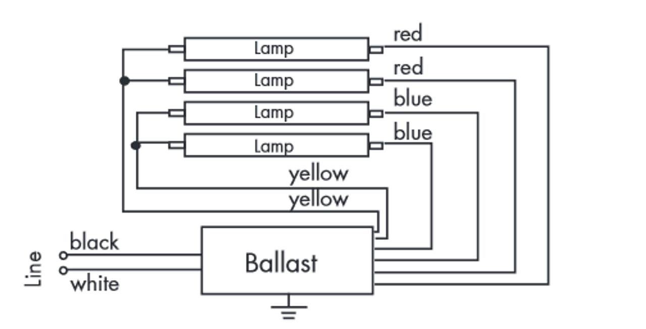 fluorescent bulbs t8 ballast wiring diagram e4p32isunve tcp electronic fluorescent t8 ballast  tcp electronic fluorescent t8 ballast