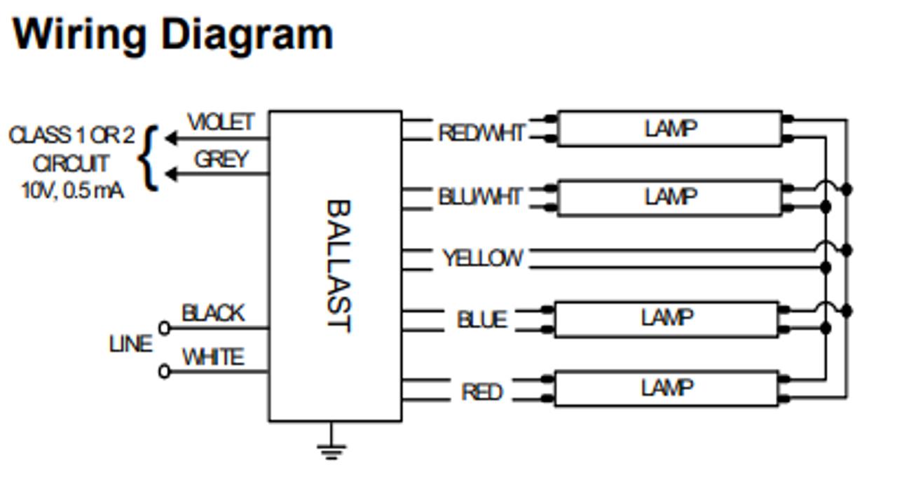 IZT-4PSP32-G Advance MARK 7 Electronic Dimming Ballast | Advance Mark 7 0 10v Wiring Diagram |  | BallastShop.com