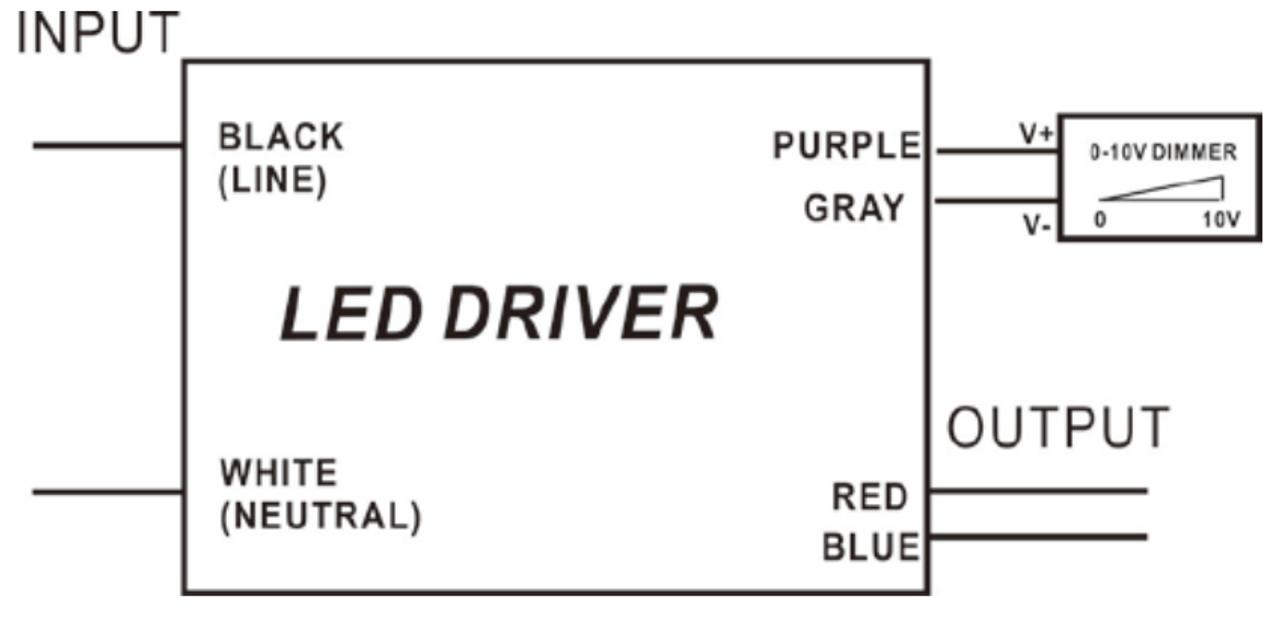 DIMMING! LED DRIVER AC ELECTRONICS AC-A100VD24H4.1 100 WATT!