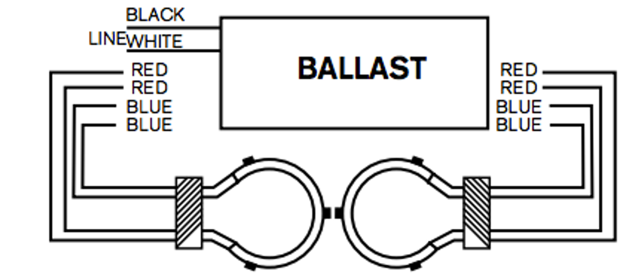 Hatch HC2C72RS/12/W Fluorescent T9 Circline Ballast