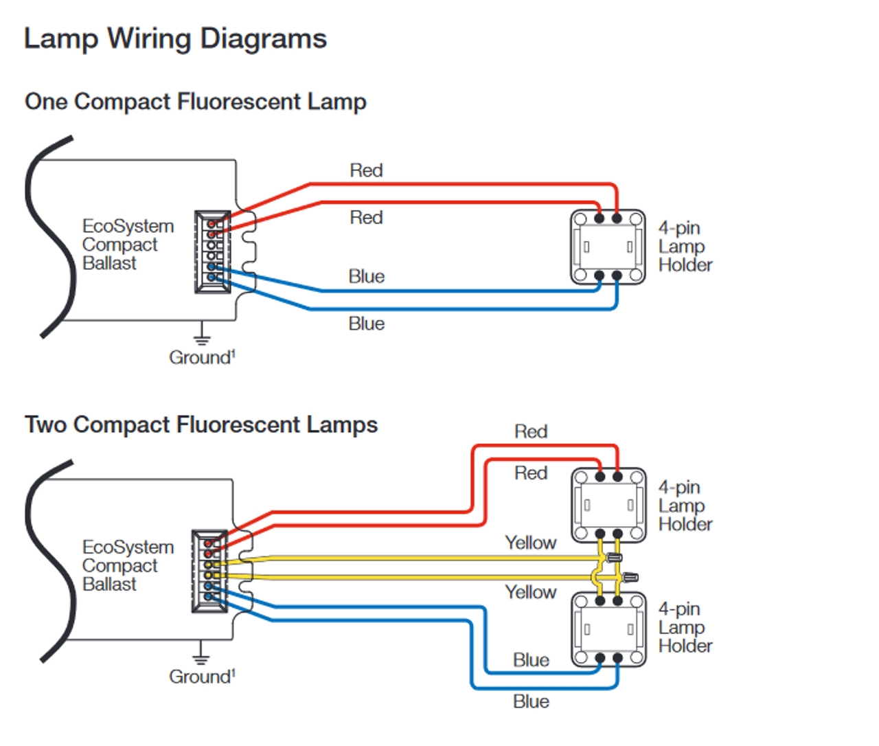 4 Pin Bulb Wiring | Wiring Diagram Halco Bulb Ballast Wiring Diagram on fluorescent fixtures t5 circuit diagram, ballast replacement diagram, two lamp ballast wire diagram, 4 bulb ballast wiring two, 4 pin ballast wiring diagram, 2 bulb ballast wiring diagram,