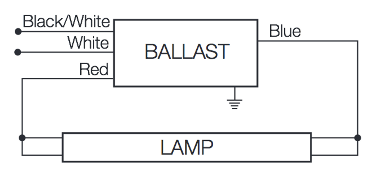 QHE 1X32T8/UNV ISN-SC Sylvania 49851 Fluorescent T8 Ballast