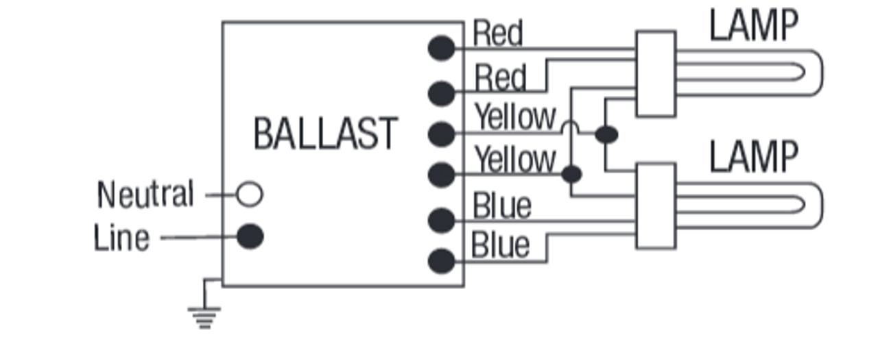 QTP2x40TT5/120 PSN-F Sylvania 50340 Electronic CFL Ballasts