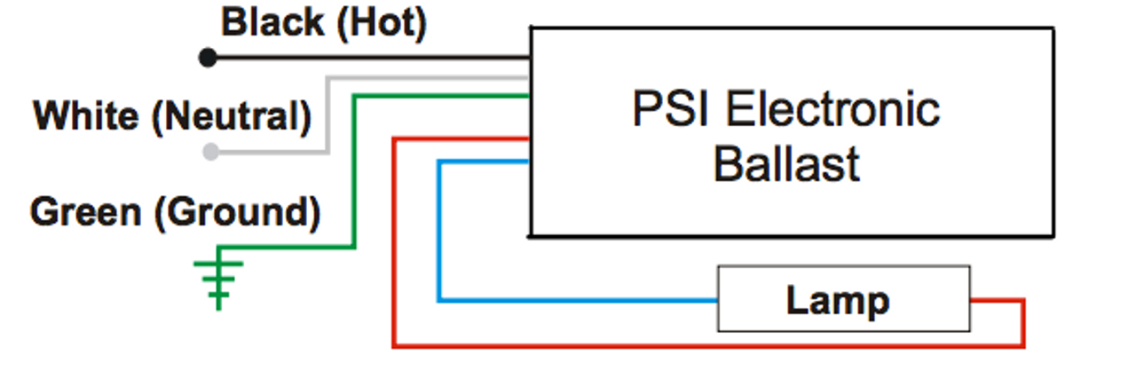 powerselect ps15b90l 150w slimline electronic metal halide ballast