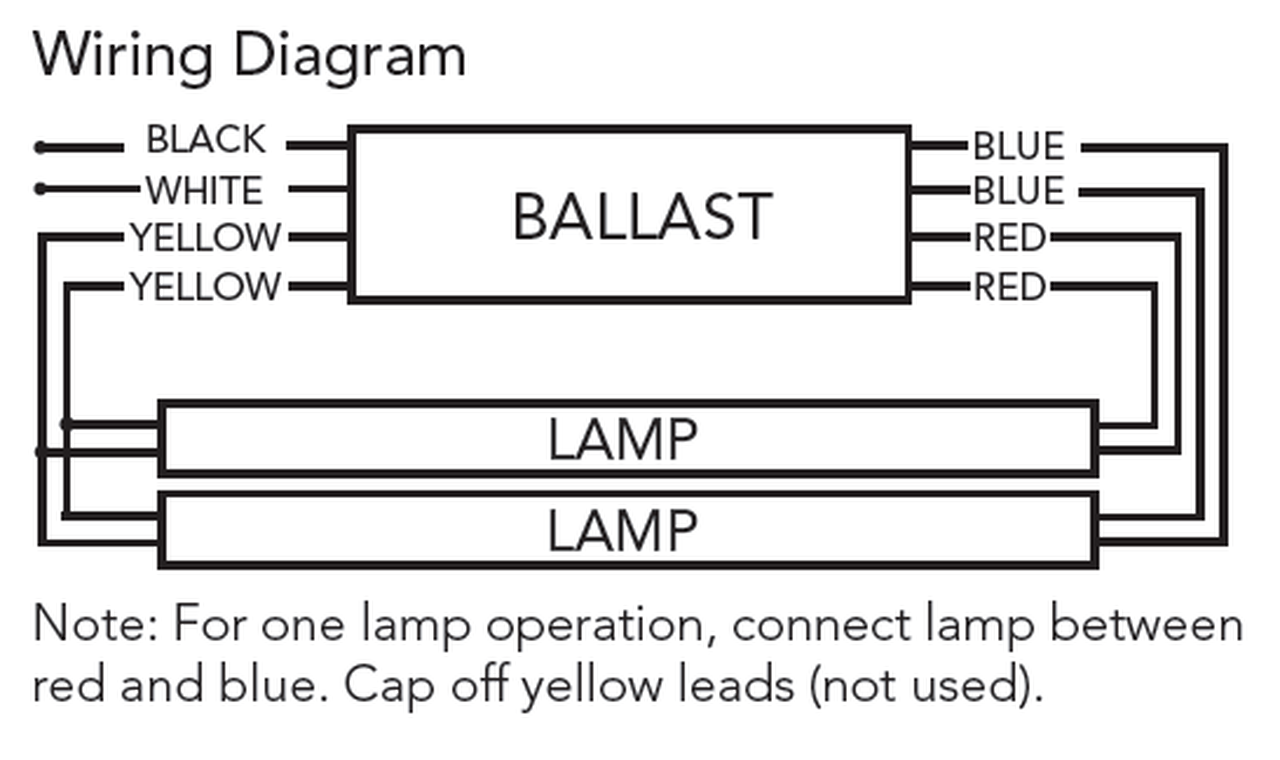Howard Lighting EP2//110RS-MV Electronic Ballast for Operating F96T12HO Lamps