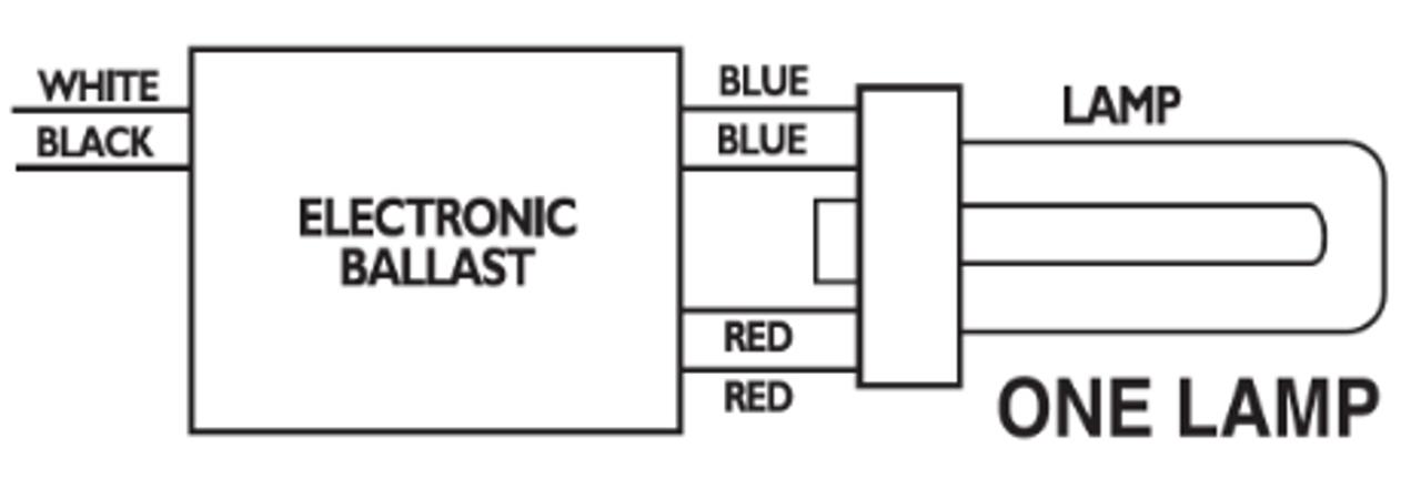 55 Watt Biax Electronic Ballast !! AC ELECTRONICS TSS-UV55PBXM