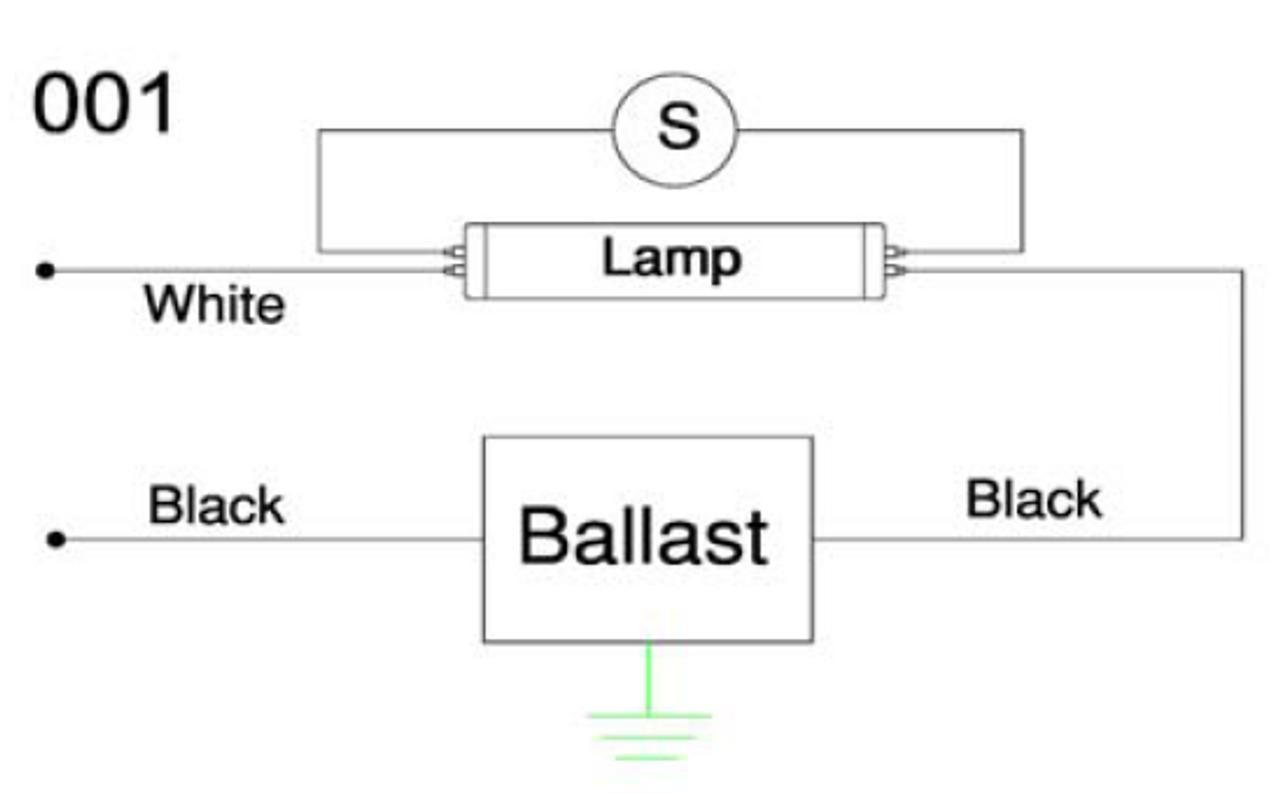 CC1420 Robertson Magnetic Fluorescent T8 / T12 Ballast