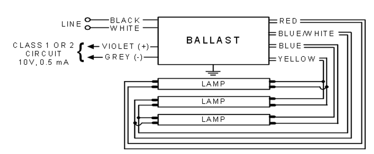 0 10 Dimming Ballast Wiring Diagram