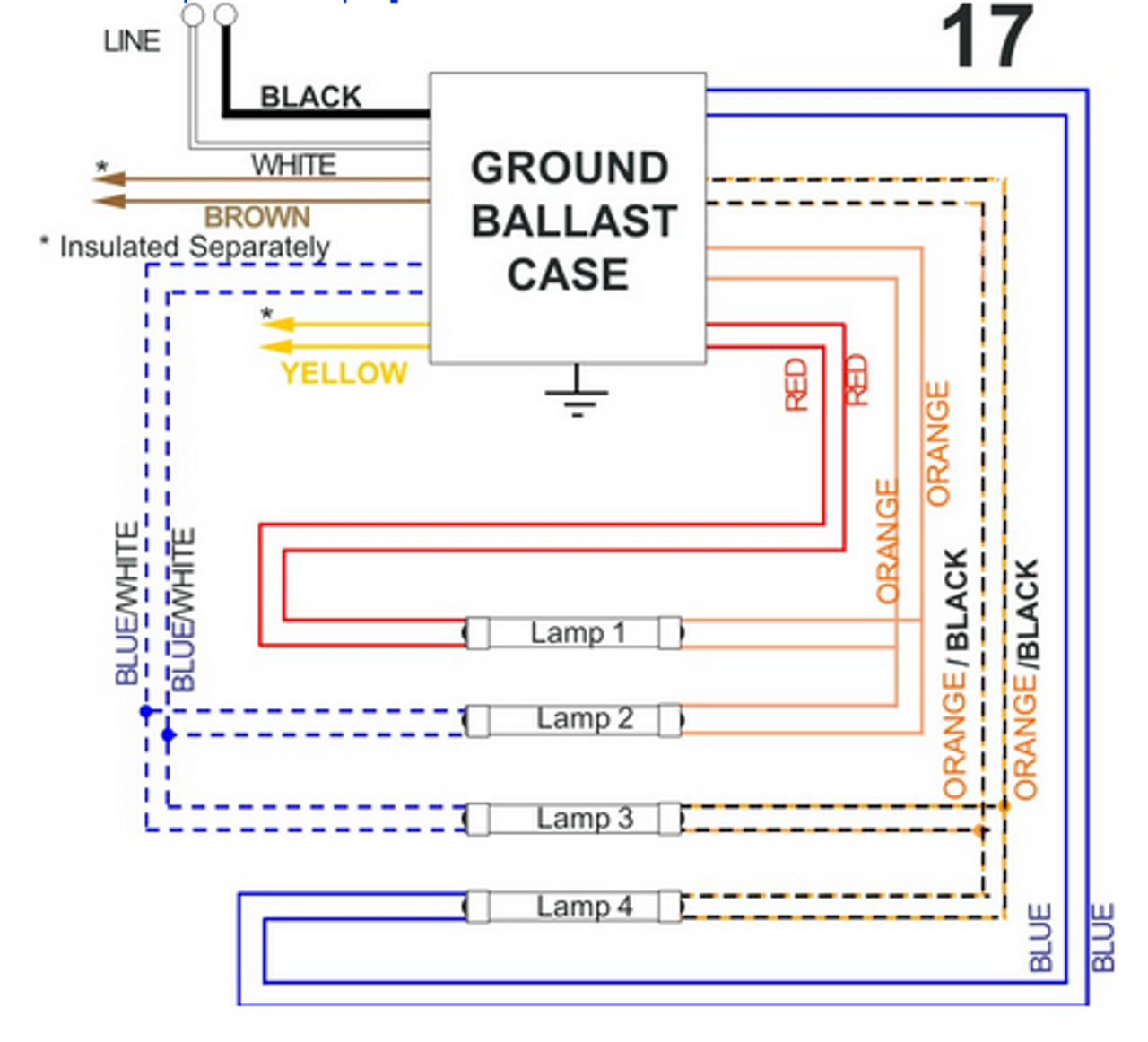 Allanson 672 At Magnetic Sign Ballast