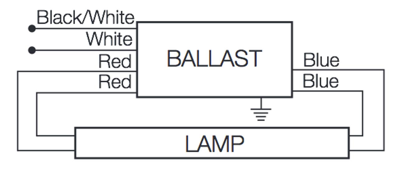 QHE 1X32T8/UNV PSN-MC Sylvania 51397 Fluorescent T8 Ballast