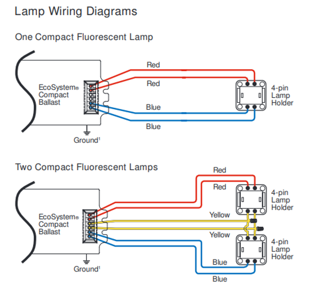 EC3DT4MWKU1S Lutron Electronic Fluorescent Dimming Ballast | Ge Dimming Ballast Wiring Diagram |  | BallastShop.com