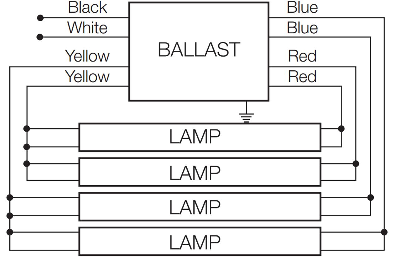 qtp4x32t8 unv isn sc b sylvania (49908 or 49947) fluorescent t8 ballast Philips Ballast Wiring Diagram qtp4x32t8 unv isn sc b sylvania 49908 wire diagram