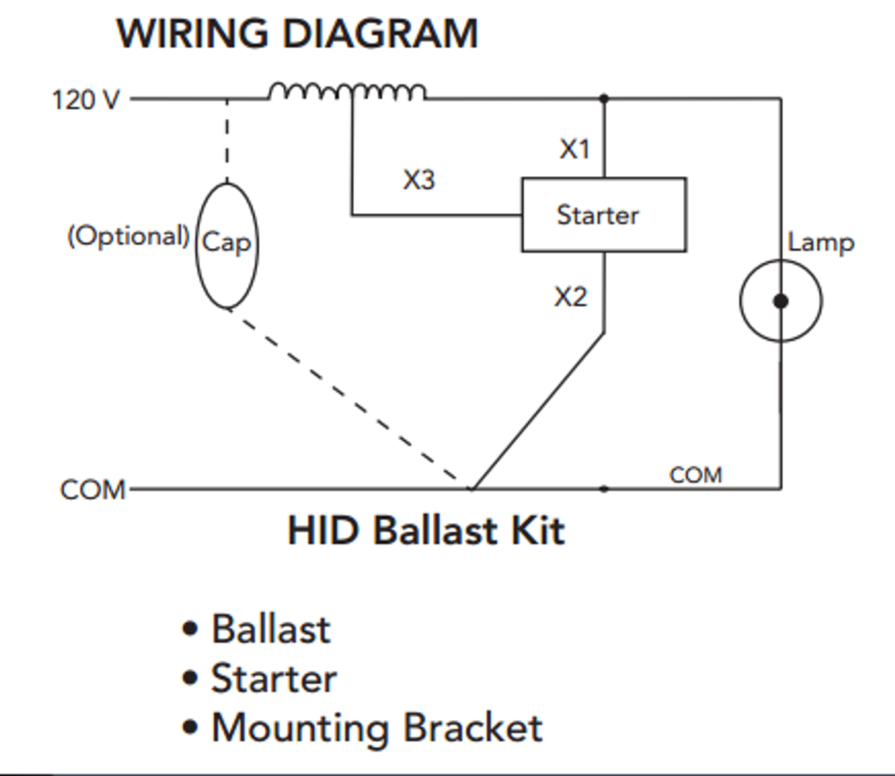 S 100 120 Rxn K Howard Metal Halide Ballast Kit