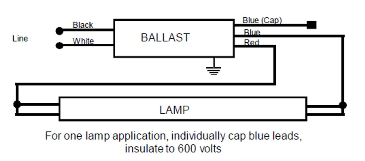 Triad B232IUNVHP-N Universal Ballast | Replaces B232IUNVHP-B on