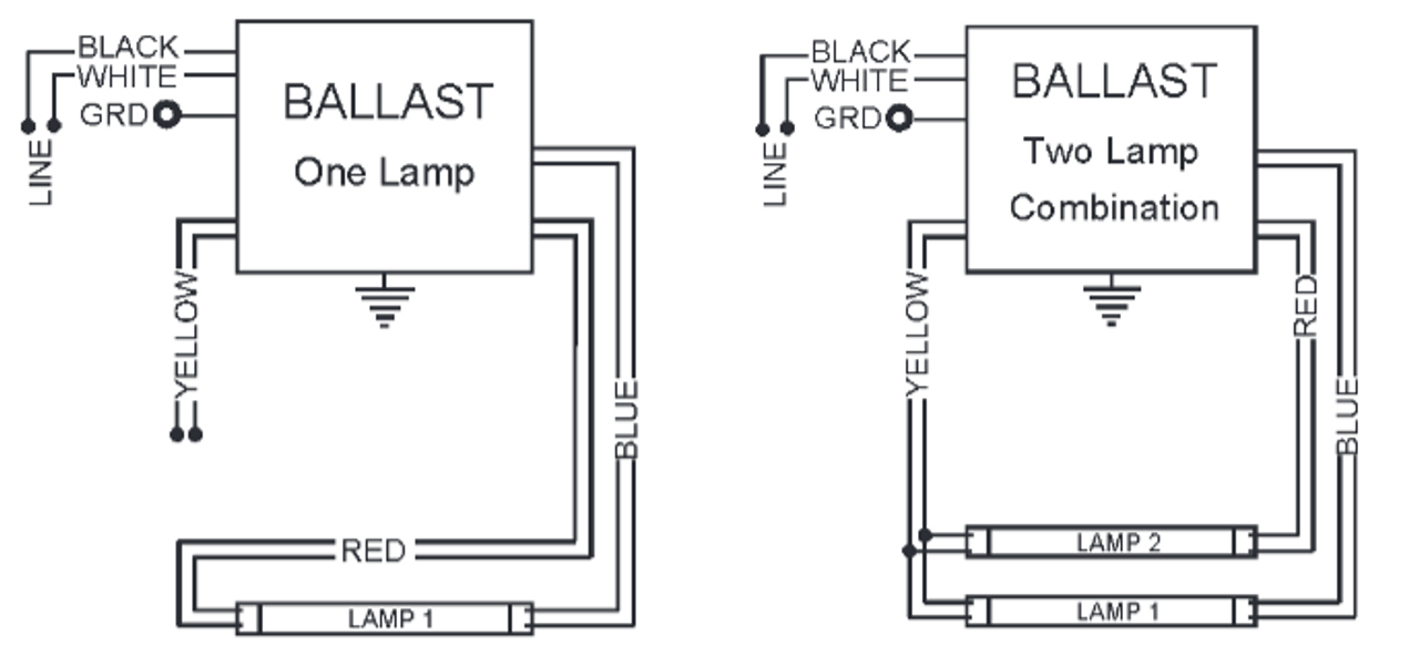 Phillip Ballast Wiring Diagram Single Phase 208