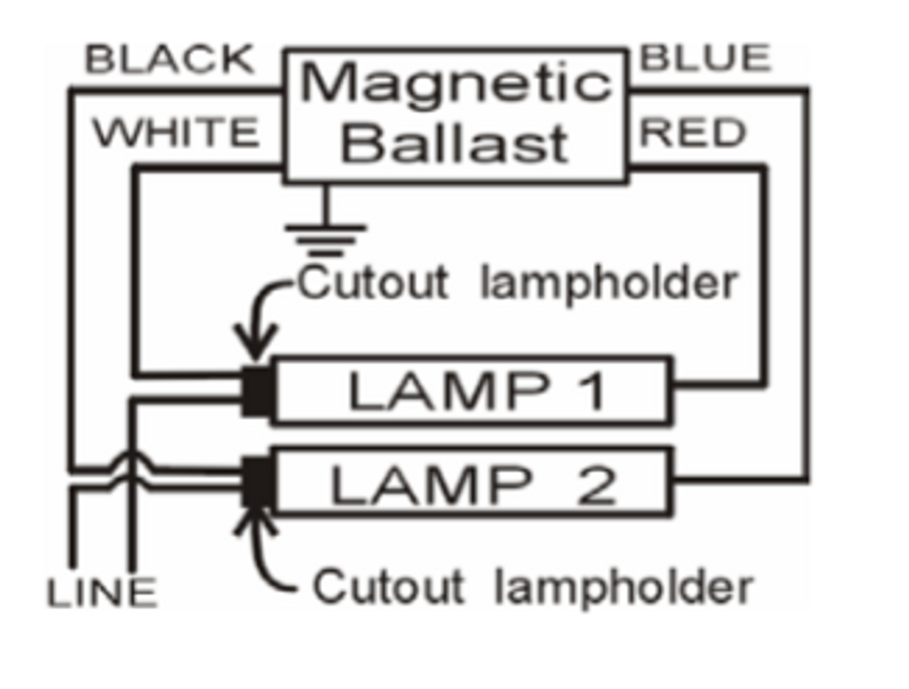 MB2X96/120IS Sylvania 48018 Magnetic Fluorescent Ballast on f96t12 cw, f96t12 bulb wiring diagram, f96t12 electronic ballast, fluorescent light wiring diagram,