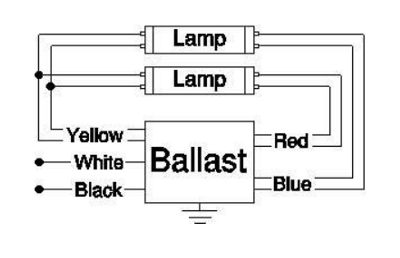 PSB296T12HOMV Roberton Electronic Ballast on