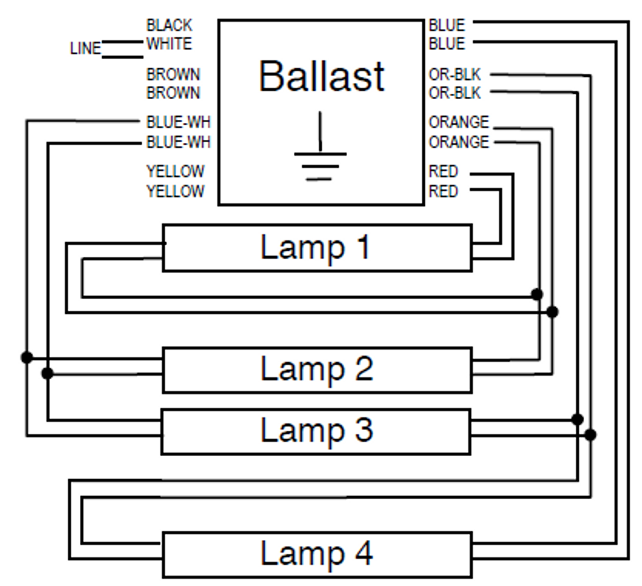 KTSB-2448-46-1-TP Keystone Magnetic Sign Ballast on 2 bulb ballast diagram, keystone fluorescent light ballast, fluorescent lamp wiring diagram, keystone trailer wiring diagram,