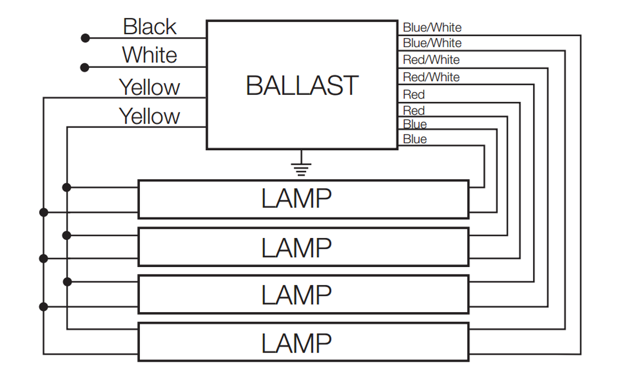 49__69055.1527266195?c=2?imbypass=on qhe4x32t8 unv psn sc b sylvania 51418 fluorescent ballast