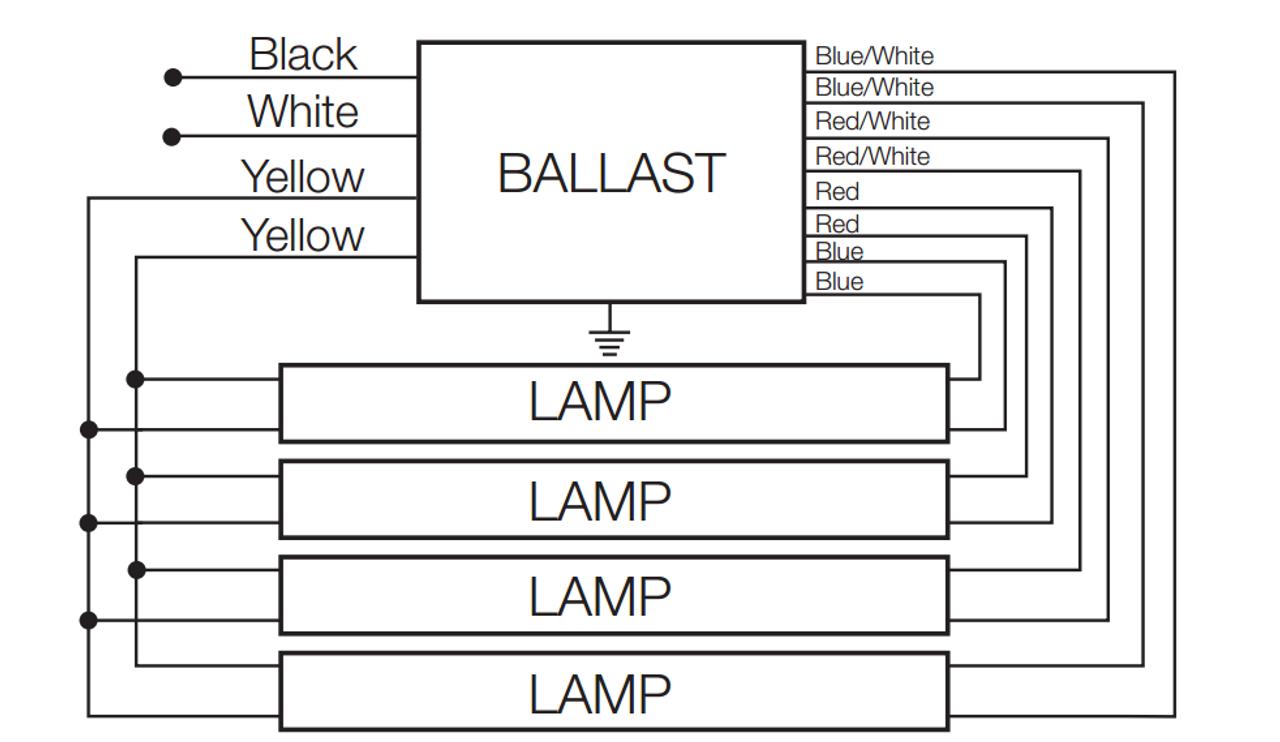 fluorescent bulbs t8 ballast wiring diagram qhe4x32t8 unv psn sc b sylvania 51418 fluorescent t8 ballast  qhe4x32t8 unv psn sc b sylvania 51418