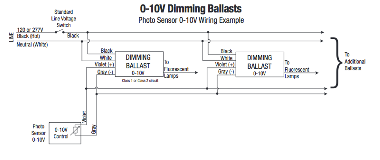 Dimming Ballast Wiring Diagram 2 6 Artatec Automobile De