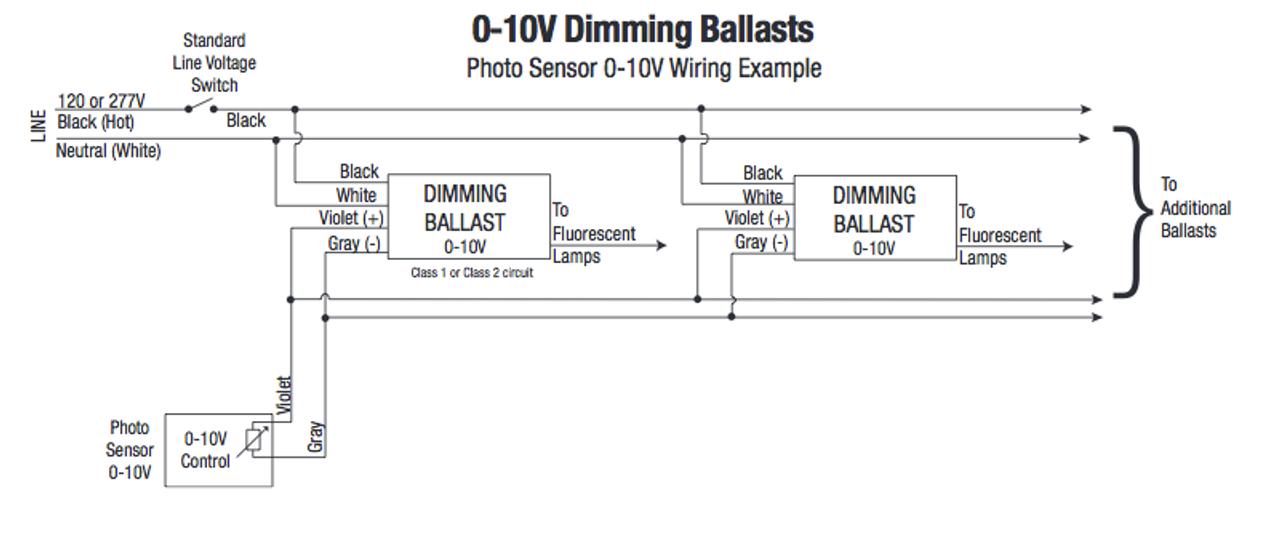 QT2X54/120PHO-DIM Sylvania 49673 Fluorescent Dimming Ballast on