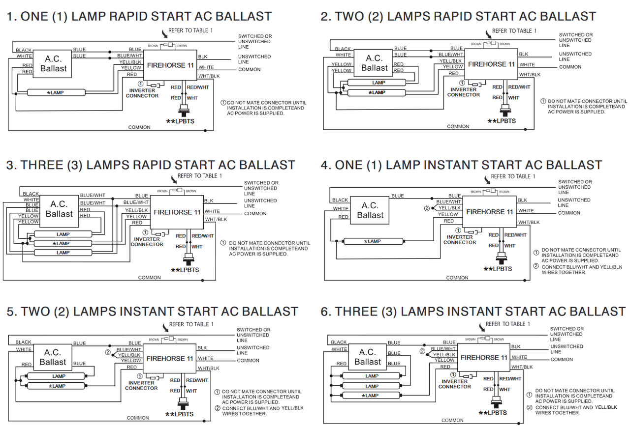 1 L Ballast Wiring Diagram - Catalogue of Schemas Rapid Start Ballast Wiring Diagram on