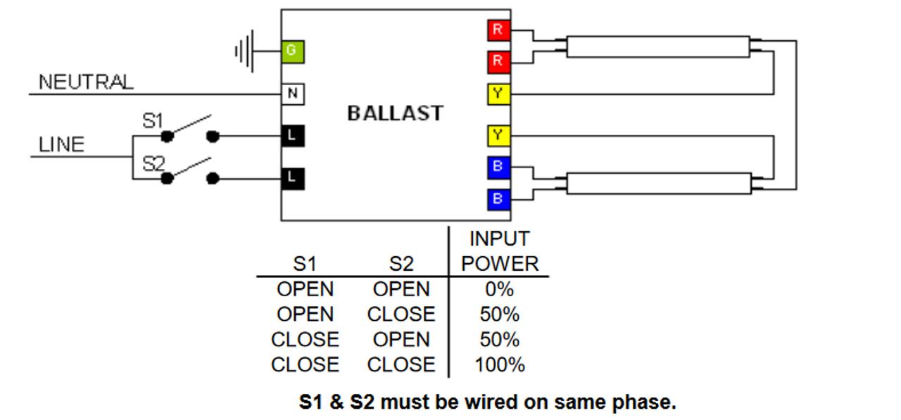 B228PU115S50D UNIVERSAL Switch Dimming Ballasts