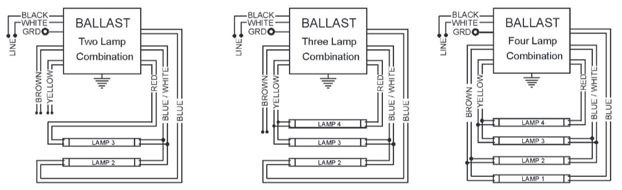 Allanson RSS496AT-120-277V Sign Ballasts on 240v wiring-diagram, 220v wiring-diagram, 110v wiring-diagram,