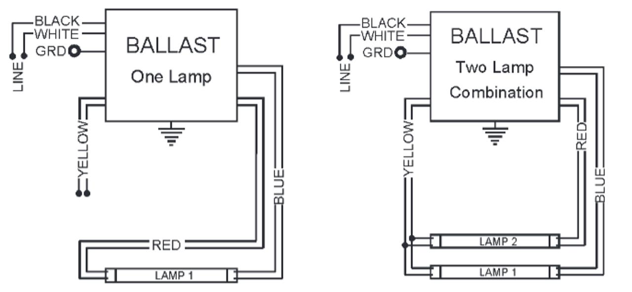 277v wiring diagram 277v wiring diagram dat wiring diagrams  277v wiring diagram dat wiring diagrams