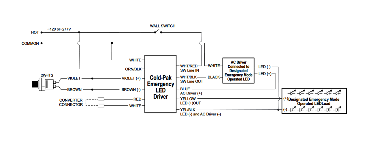 Bodine Led Wiring Diagram - user guide of wiring diagram on bodine electric gear motor diagram, bodine electric schematic for wiring, bodine gear motor wiring,