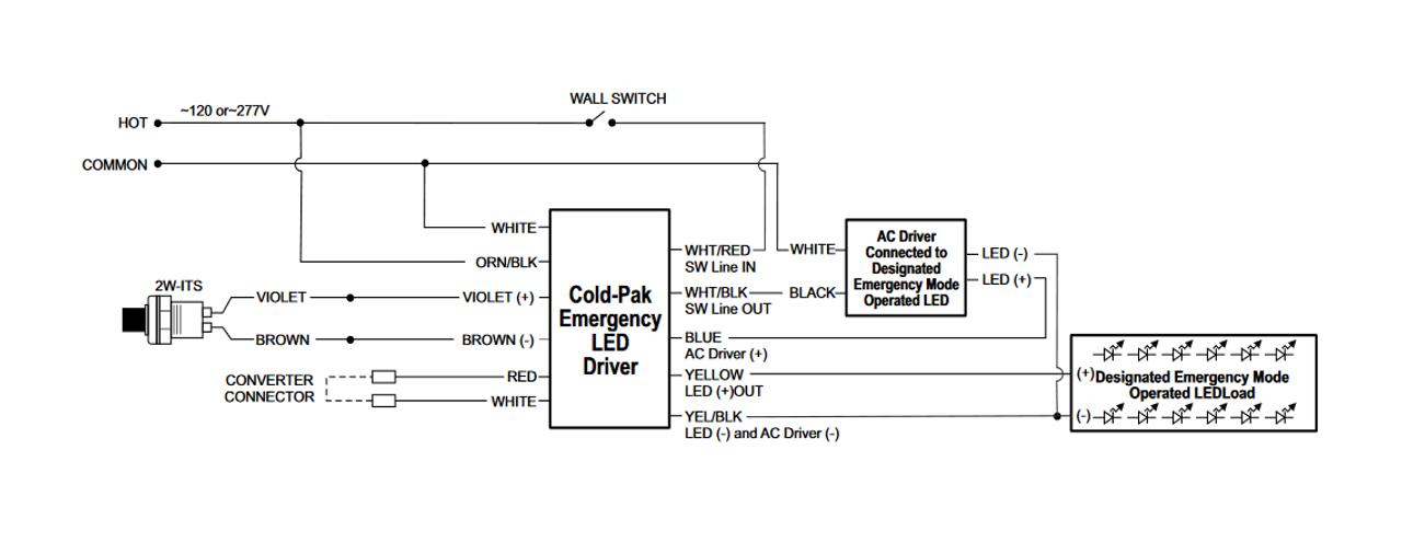 Philips Bodine BSL10 Extreme Temperature Cold-pak LED Emergency DriverBallastShop.com