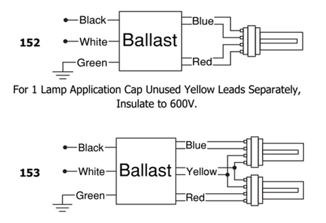 PSP242TRMVW Robertson Electronic Ballast on