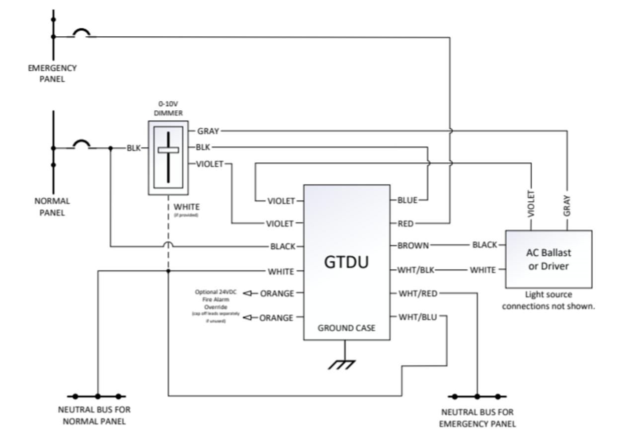 Philips Bodine GTDU Generator Transfer Device for Emergency LightingBallastShop.com