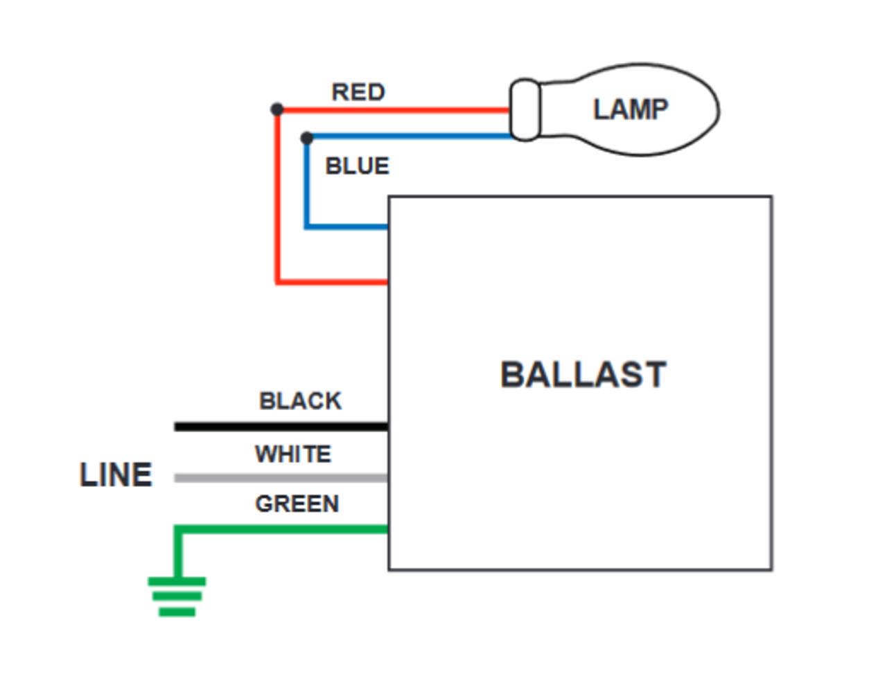 Damar EL20WMHSLF 20W Electronic Metal Halide Ballast