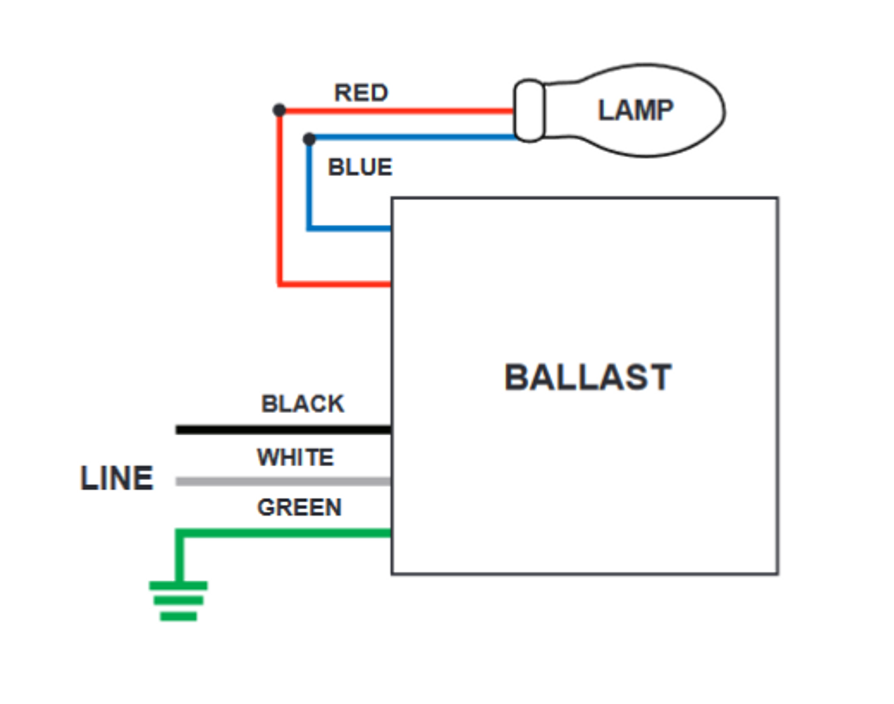 Damar Ballast Wiring Diagram on