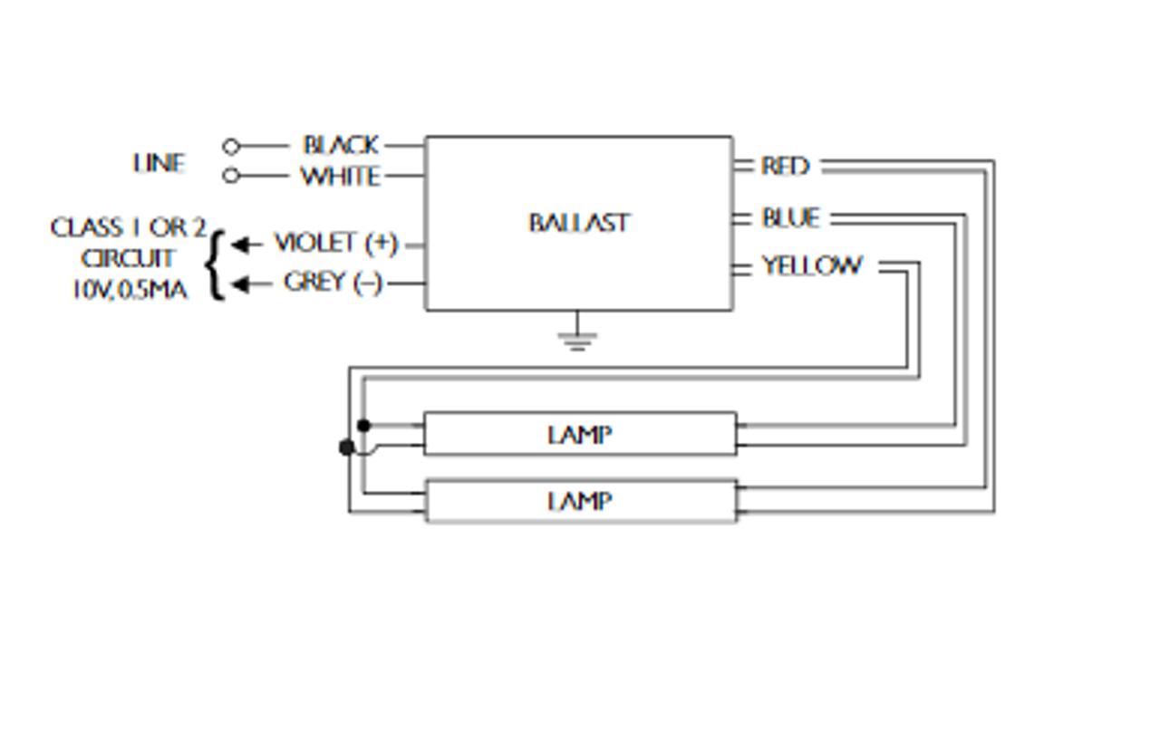 IZT-2S24-D Advance Mark 7 Dimming Ballast | F24T5HO FT242G11 | Advance Mark 7 Wiring Diagram |  | BallastShop.com