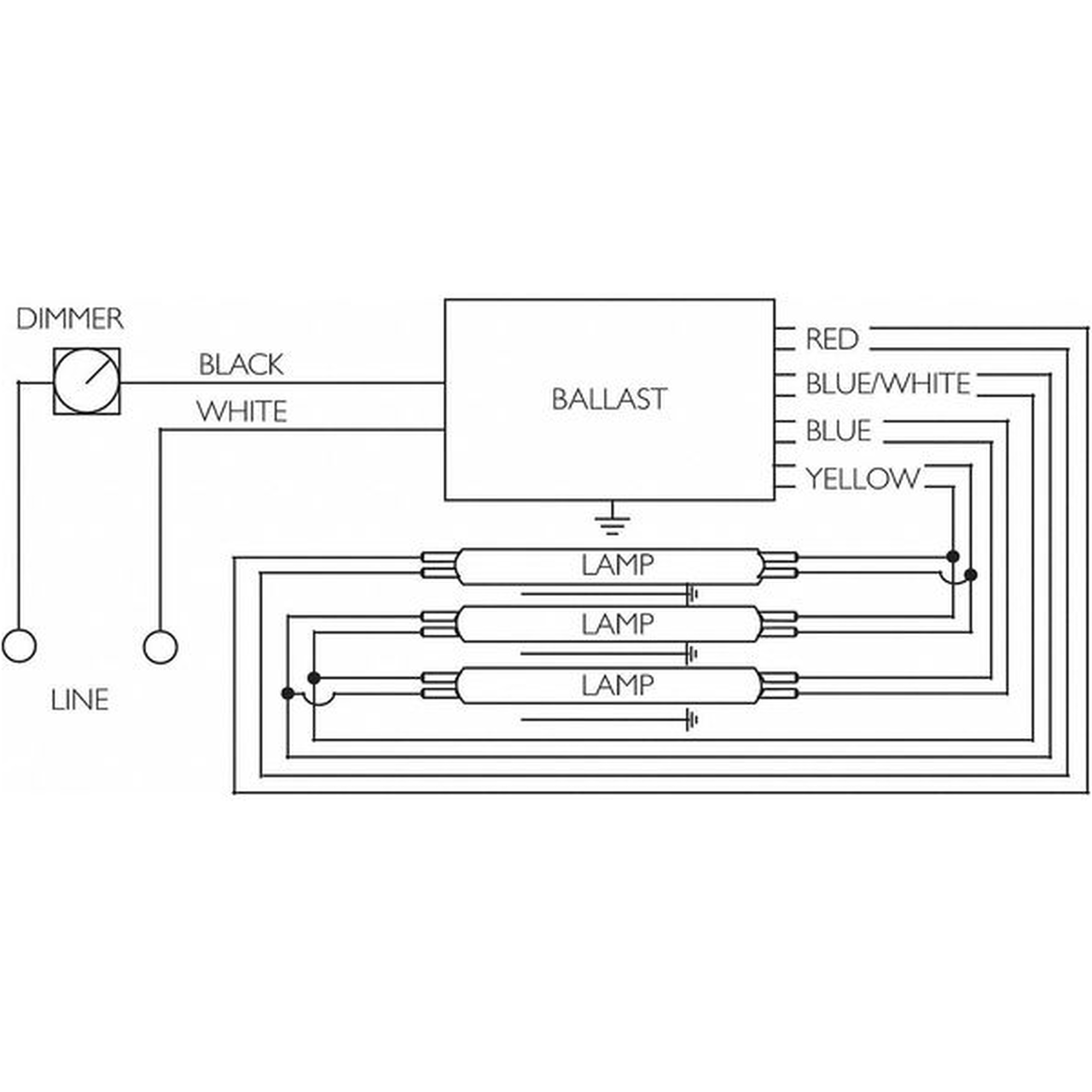 VEZ-3S32-SC Advance Electronic Fluorescent Dimming Ballast   Advance Dimming Ballast Wiring Diagram      BallastShop.com