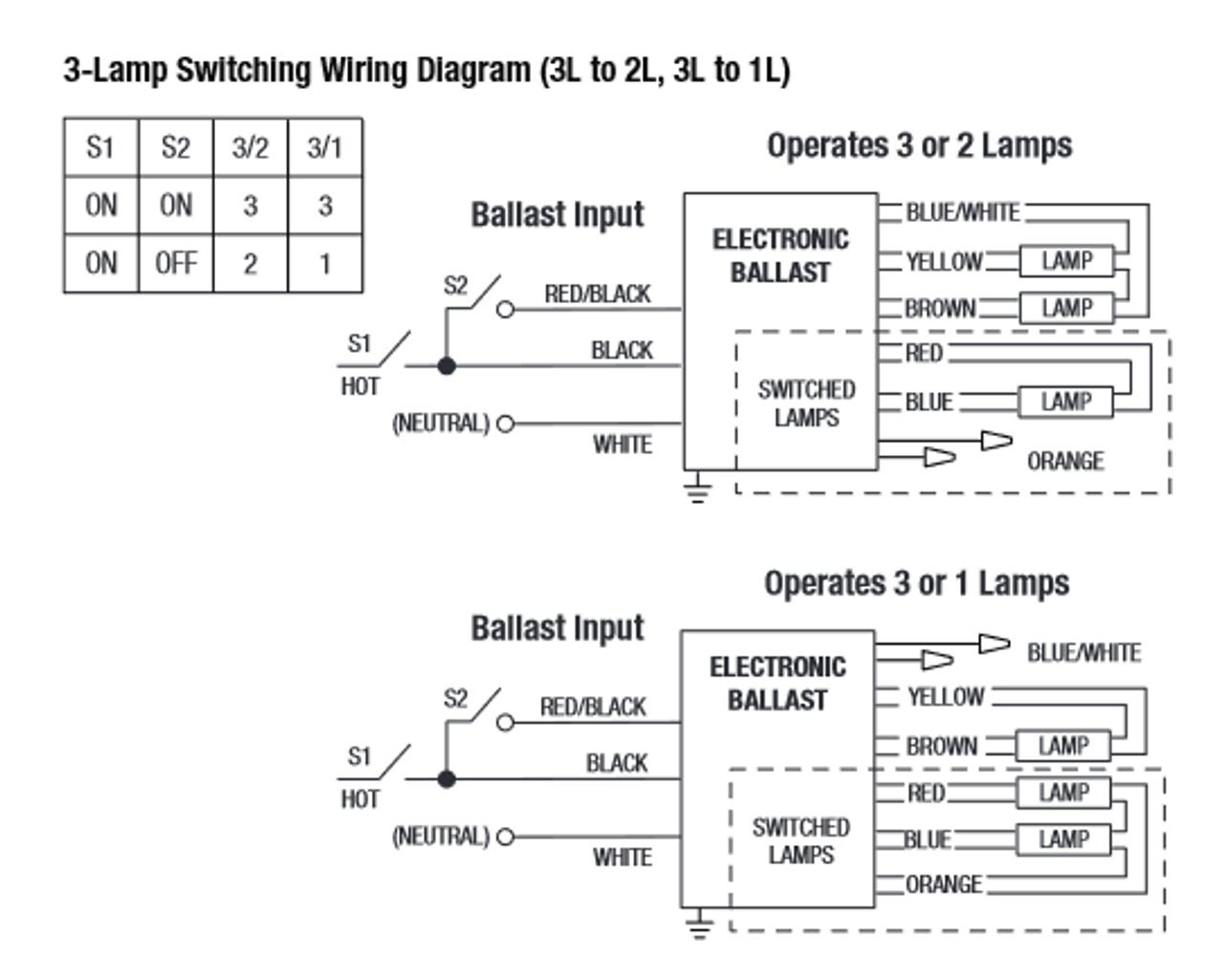 [DIAGRAM_38DE]  QHE4x54T5HO/UNV PSN-HT-SCL Sylvania 52665 (formerly 51480) Ballast | Sylvania Ballast Wiring Diagram |  | BallastShop.com