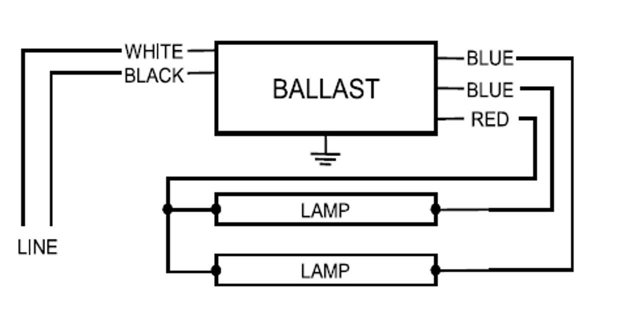 ADVANCE ICN-2P60-SC Electronic Fluorescent Ballasts | F96T12 Ballasts | Advance Fluorescent Ballast Wiring Diagram |  | BallastShop.com
