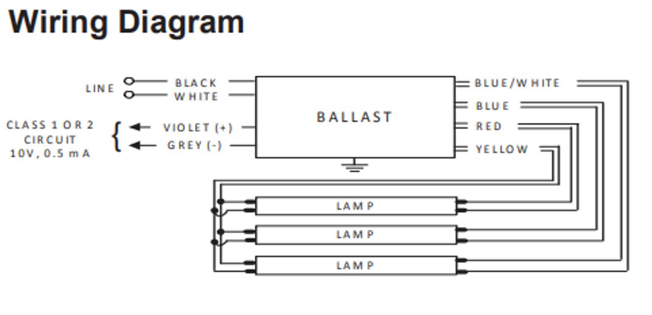 IZT-3PSP32-SC Advance MARK 7 Electronic Dimming Ballasts | Advance Mark 7 0 10v Wiring Diagram |  | BallastShop.com