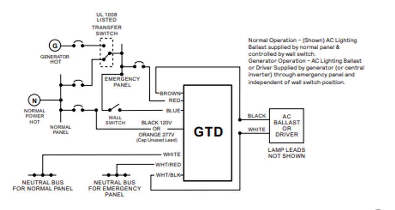 Philips Bodine GTD Generator Transfer Device for Emergency LightingBallastShop.com